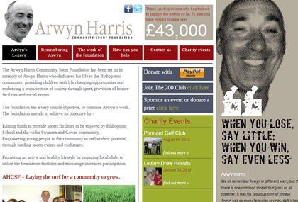Arwyn Harris Website Development